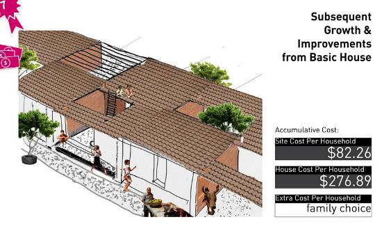 Dise o de la casa de 300 d lares los proyectos - Proyectos para construir una casa ...